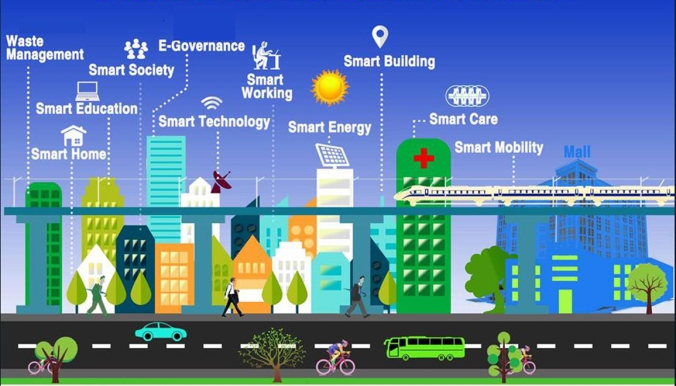 smart-cities-image